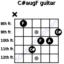 C#aug/F for guitar on frets x, 8, 11, 10, 10, 9