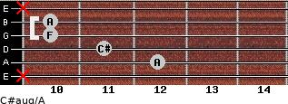 C#aug/A for guitar on frets x, 12, 11, 10, 10, x