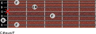 C#aug/F for guitar on frets 1, 0, 3, x, 2, 1