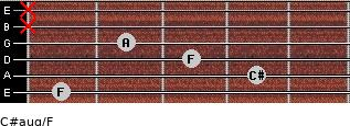 C#aug/F for guitar on frets 1, 4, 3, 2, x, x