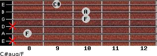 C#aug/F for guitar on frets x, 8, x, 10, 10, 9