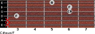 C#aug/F for guitar on frets x, x, 3, 6, 6, 5