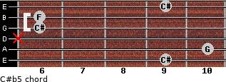 C#(b5) for guitar on frets 9, 10, x, 6, 6, 9