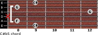 C#(b5) for guitar on frets 9, 8, x, 12, 8, 9