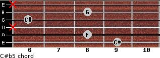 C#(b5) for guitar on frets 9, 8, x, 6, 8, x