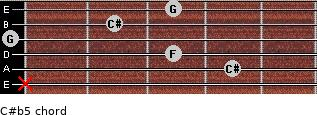 C#(b5) for guitar on frets x, 4, 3, 0, 2, 3