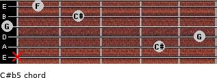 C#(b5) for guitar on frets x, 4, 5, 0, 2, 1