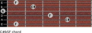 C#(b5)/F for guitar on frets 1, 4, 3, 0, 2, 1