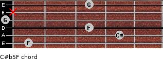 C#(b5)/F for guitar on frets 1, 4, 3, 0, x, 3