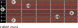 C#(b5)/F for guitar on frets 1, 4, 5, 0, 2, 1