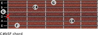 C#(b5)/F for guitar on frets 1, 4, x, 0, 2, 3