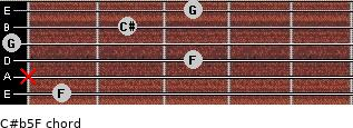 C#(b5)/F for guitar on frets 1, x, 3, 0, 2, 3
