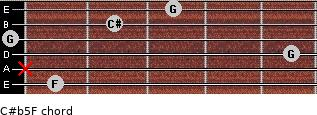 C#(b5)/F for guitar on frets 1, x, 5, 0, 2, 3