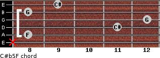 C#(b5)/F for guitar on frets x, 8, 11, 12, 8, 9