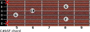 C#(b5)/F for guitar on frets x, 8, 5, 6, 8, x