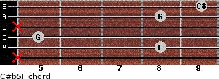 C#(b5)/F for guitar on frets x, 8, 5, x, 8, 9