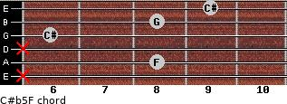 C#(b5)/F for guitar on frets x, 8, x, 6, 8, 9