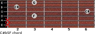 C#(b5)/F for guitar on frets x, x, 3, 6, 2, 3