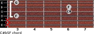 C#(b5)/F for guitar on frets x, x, 3, 6, 6, 3