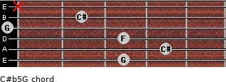C#(b5)/G for guitar on frets 3, 4, 3, 0, 2, x