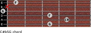 C#(b5)/G for guitar on frets 3, 4, 3, 0, x, 1
