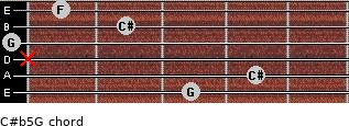 C#(b5)/G for guitar on frets 3, 4, x, 0, 2, 1