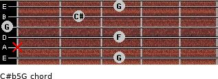 C#(b5)/G for guitar on frets 3, x, 3, 0, 2, 3