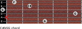 C#(b5)/G for guitar on frets 3, x, 5, 0, 2, 1