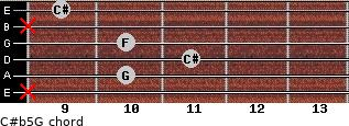 C#(b5)/G for guitar on frets x, 10, 11, 10, x, 9