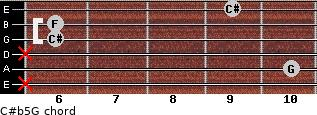 C#(b5)/G for guitar on frets x, 10, x, 6, 6, 9