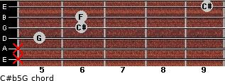 C#(b5)/G for guitar on frets x, x, 5, 6, 6, 9