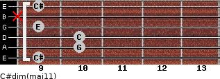 C#dim(maj11) for guitar on frets 9, 10, 10, 9, x, 9