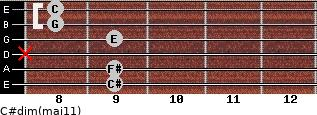 C#dim(maj11) for guitar on frets 9, 9, x, 9, 8, 8