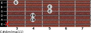 C#dim(maj11) for guitar on frets x, 4, 4, 5, 5, 3
