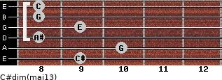C#dim(maj13) for guitar on frets 9, 10, 8, 9, 8, 8