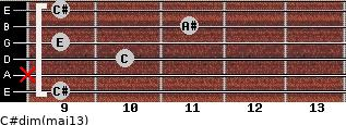 C#dim(maj13) for guitar on frets 9, x, 10, 9, 11, 9