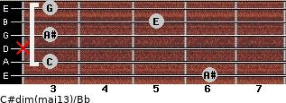 C#dim(maj13)/Bb for guitar on frets 6, 3, x, 3, 5, 3