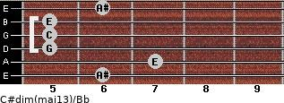 C#dim(maj13)/Bb for guitar on frets 6, 7, 5, 5, 5, 6