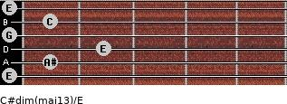 C#dim(maj13)/E for guitar on frets 0, 1, 2, 0, 1, 0