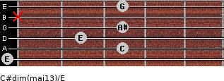 C#dim(maj13)/E for guitar on frets 0, 3, 2, 3, x, 3
