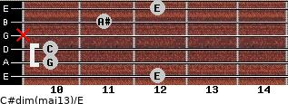 C#dim(maj13)/E for guitar on frets 12, 10, 10, x, 11, 12