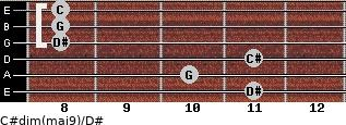 C#dim(maj9)/D# for guitar on frets 11, 10, 11, 8, 8, 8