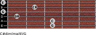 C#dim(maj9)/G for guitar on frets 3, 3, 1, 0, 2, 0