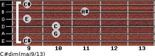 C#dim(maj9/13) for guitar on frets 9, 10, 10, 9, 11, 9