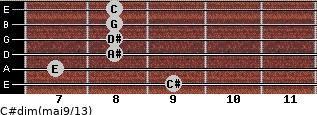 C#dim(maj9/13) for guitar on frets 9, 7, 8, 8, 8, 8