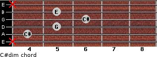 C#dim for guitar on frets x, 4, 5, 6, 5, x