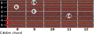 C#dim for guitar on frets x, x, 11, 9, 8, 9