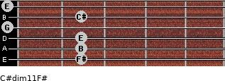 C#dim11/F# for guitar on frets 2, 2, 2, 0, 2, 0