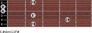 C#dim11/F# for guitar on frets 2, 4, 2, 0, 0, 2