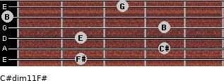 C#dim11/F# for guitar on frets 2, 4, 2, 4, 0, 3